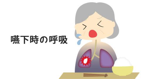 誤嚥予防の手がかりは嚥下時の呼吸にあり-看護師は絶対マスター! 介護職はスキルアップ!